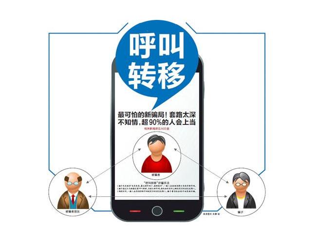 手机\固定电话座机呼叫转移设置方法