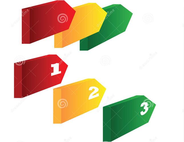 部署企业统一通信四步骤