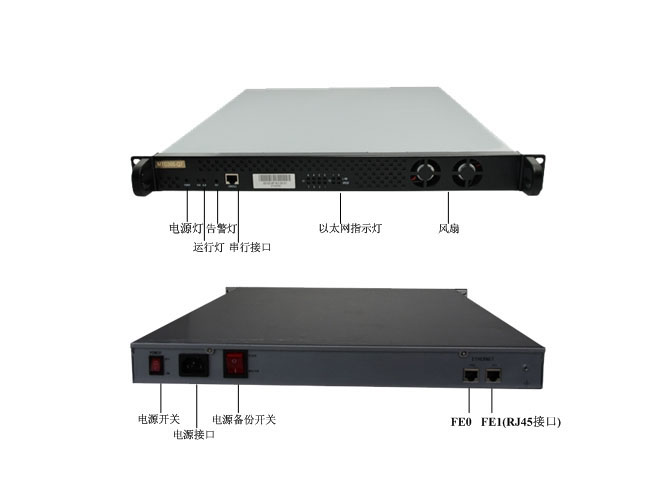 MIX750软交换电话系统
