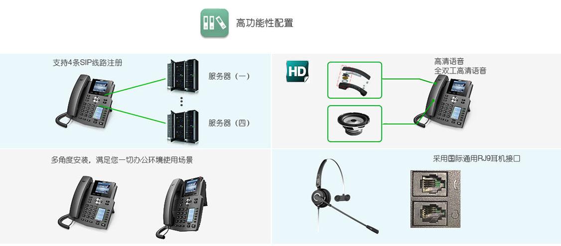 方位X4/G支持两条SIP注册ip电话机