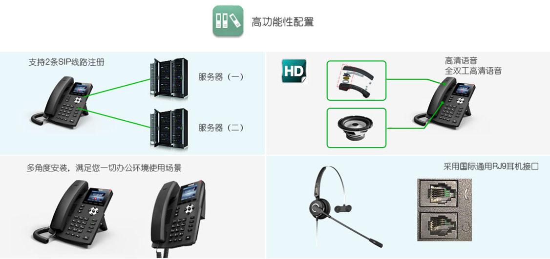 方位IP电话机X3S/G支持2条SIP注册